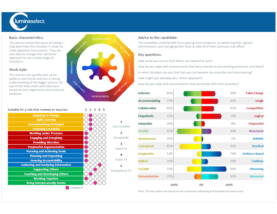 Lumina Select Candidate Assessment